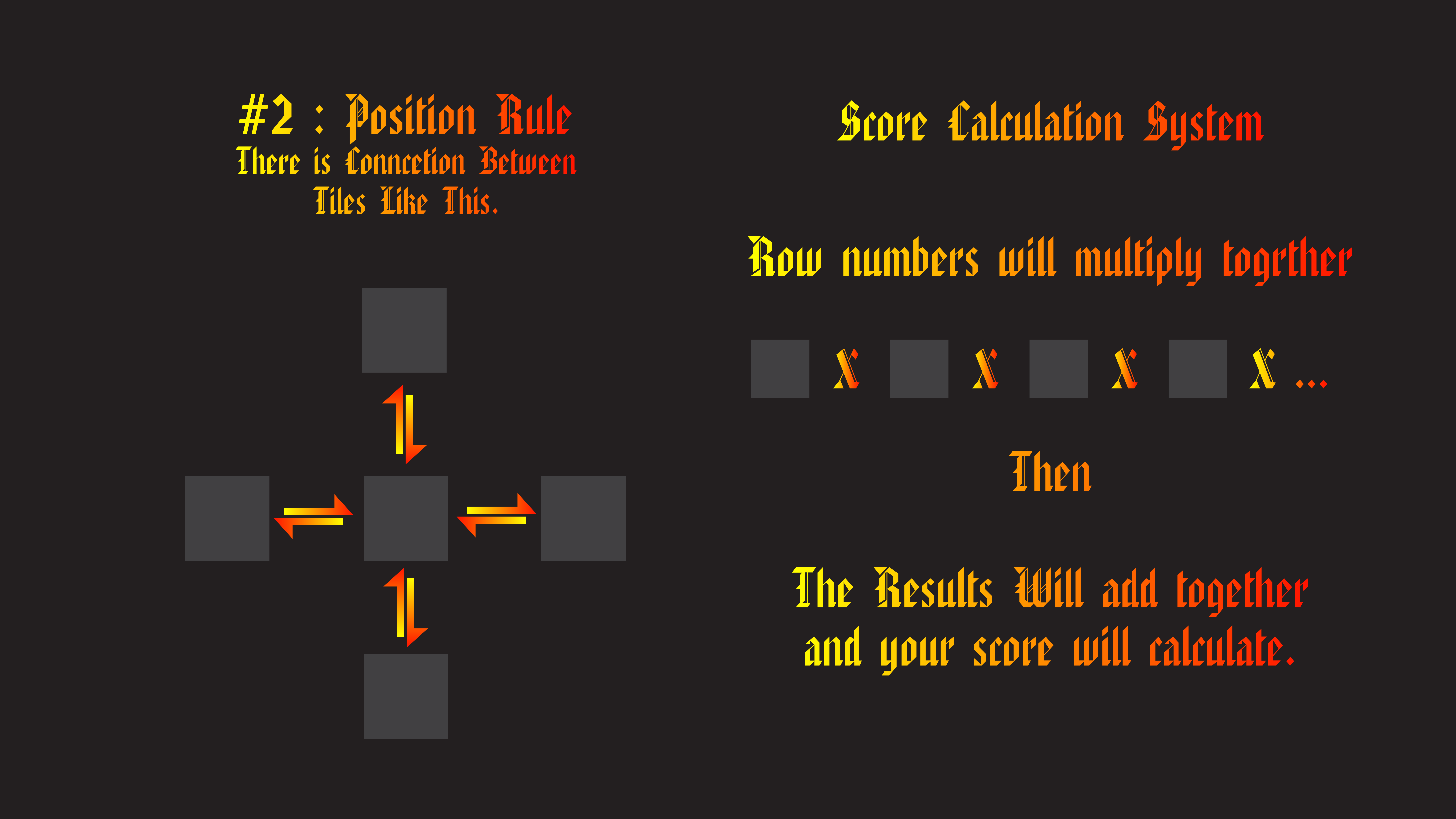Postion-Score-rules.png
